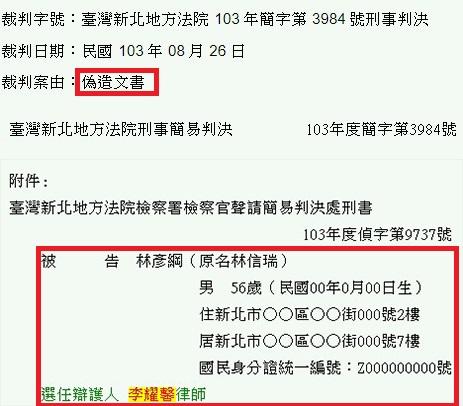 偽造文書- 臺灣新北地方法院 103 年簡字第 3984 號刑事判決